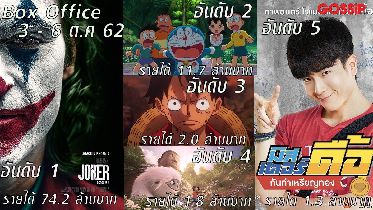 Box Office ประจำสัปดาห์ อันดับหนังทำเงินในไทย